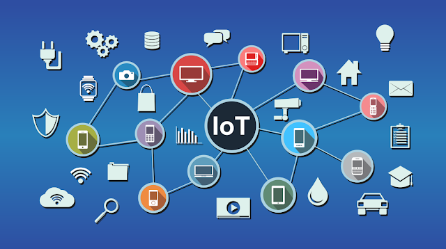 What is an Iot Device ? Future Of IoT Devices !!