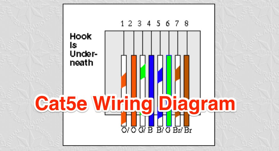 Cat 5 Wiring Diagram Wall Jack from lh5.googleusercontent.com