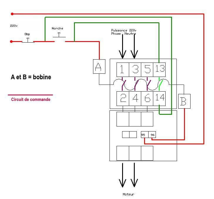 branchement contacteur triphas moteur. Black Bedroom Furniture Sets. Home Design Ideas