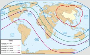 Figure 6. Medium and Intercontinental Range Ba...