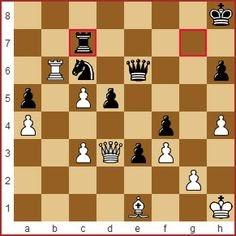 Schach Spielen Zu Zweit