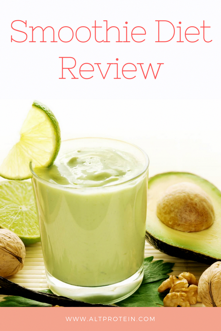 The Smoothie Diet Review -  21 Day Rapid Weight Loss Program
