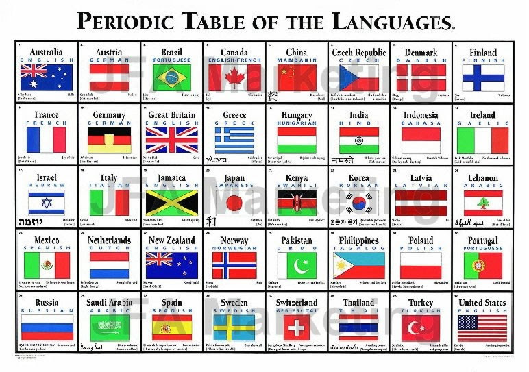 size table sexology poster of full periodic periodic table sexology size of new periodic full
