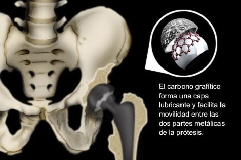 Infografía: Gracia Pablos
