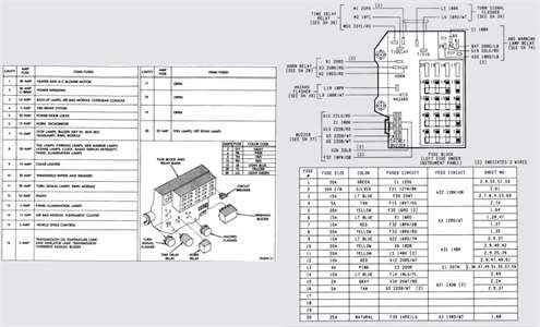 Wiring Diagram Database: 1996 Dodge Dakota Fuse Box Diagram