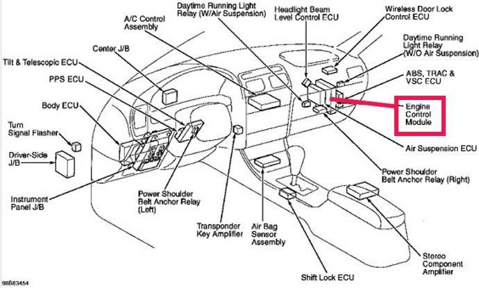 1998 Lexu E 300 Wiring Diagram