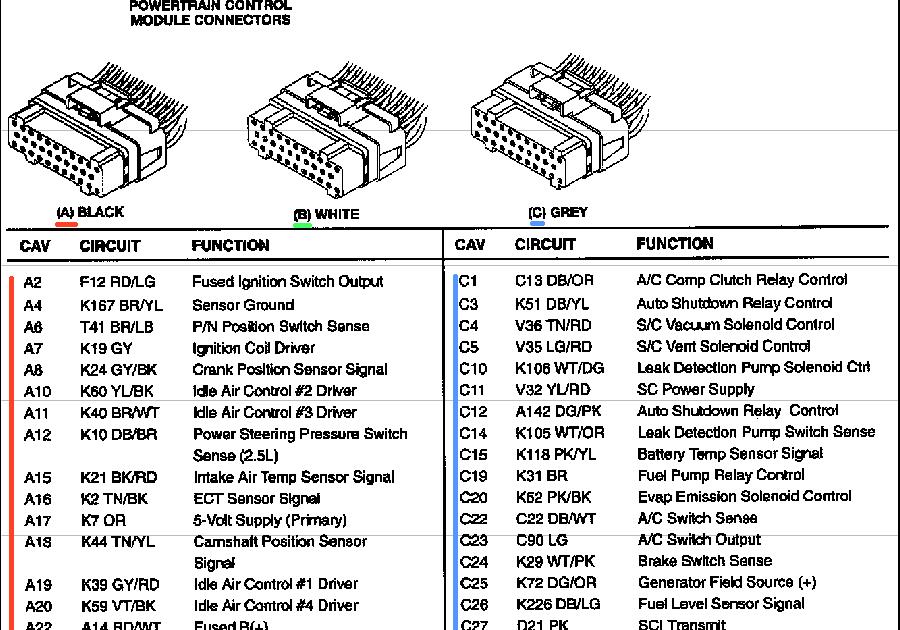 1998 Jeep Cherokee Pcm Wiring Diagram - Wiring Diagram