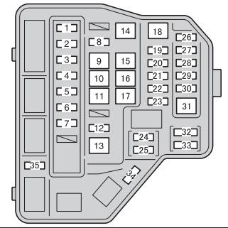 Toyota Yaris Mk3 2013 2015 Fuse Box Diagram Auto Genius