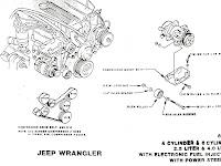 1995 Jeep Wrangler Engine Diagram