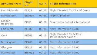 Belfast City Airport website arrivals