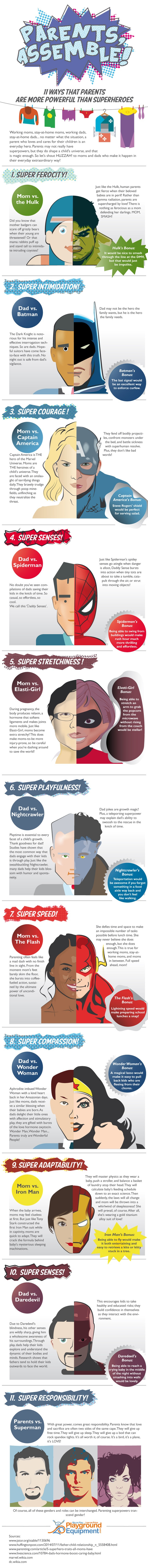 Ways Parents Are More Powerful Than Superheroes Infographic