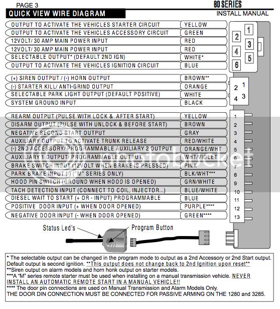 Toyota Yaris Fuse Box 2007 Wiring Diagram Corsa B Corsa B Pasticceriagele It