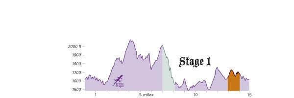 CourseProfile-Stage1-2014