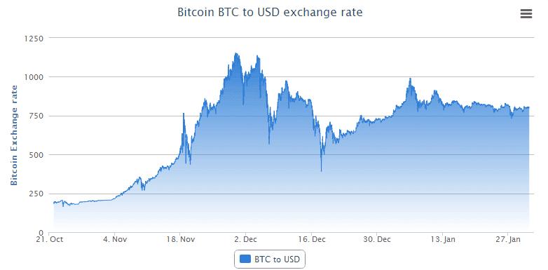 new hampshire bitcoin