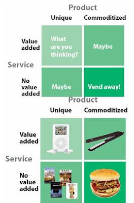 matriz vending