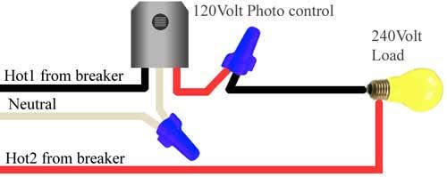 2 Wire Photocell Wiring Diagram Dune Buggy Engine Schematics Audi A3 Cukk Jeanjaures37 Fr