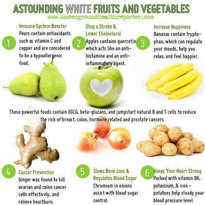 Health benefits of white fruits vegetables Daily