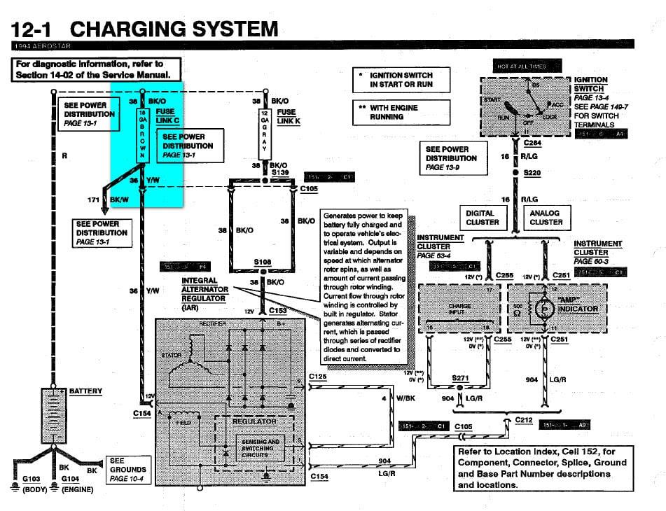 Diagram 2005 F150 Alternator Wiring Diagram Full Version Hd Quality Wiring Diagram Tami Yti Fr