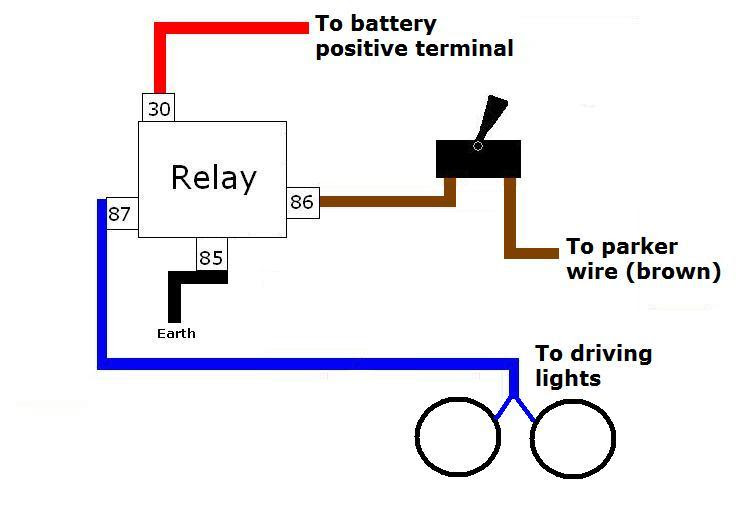 4 Pin Relay Wiring Diagram Driving Lights from lh5.googleusercontent.com