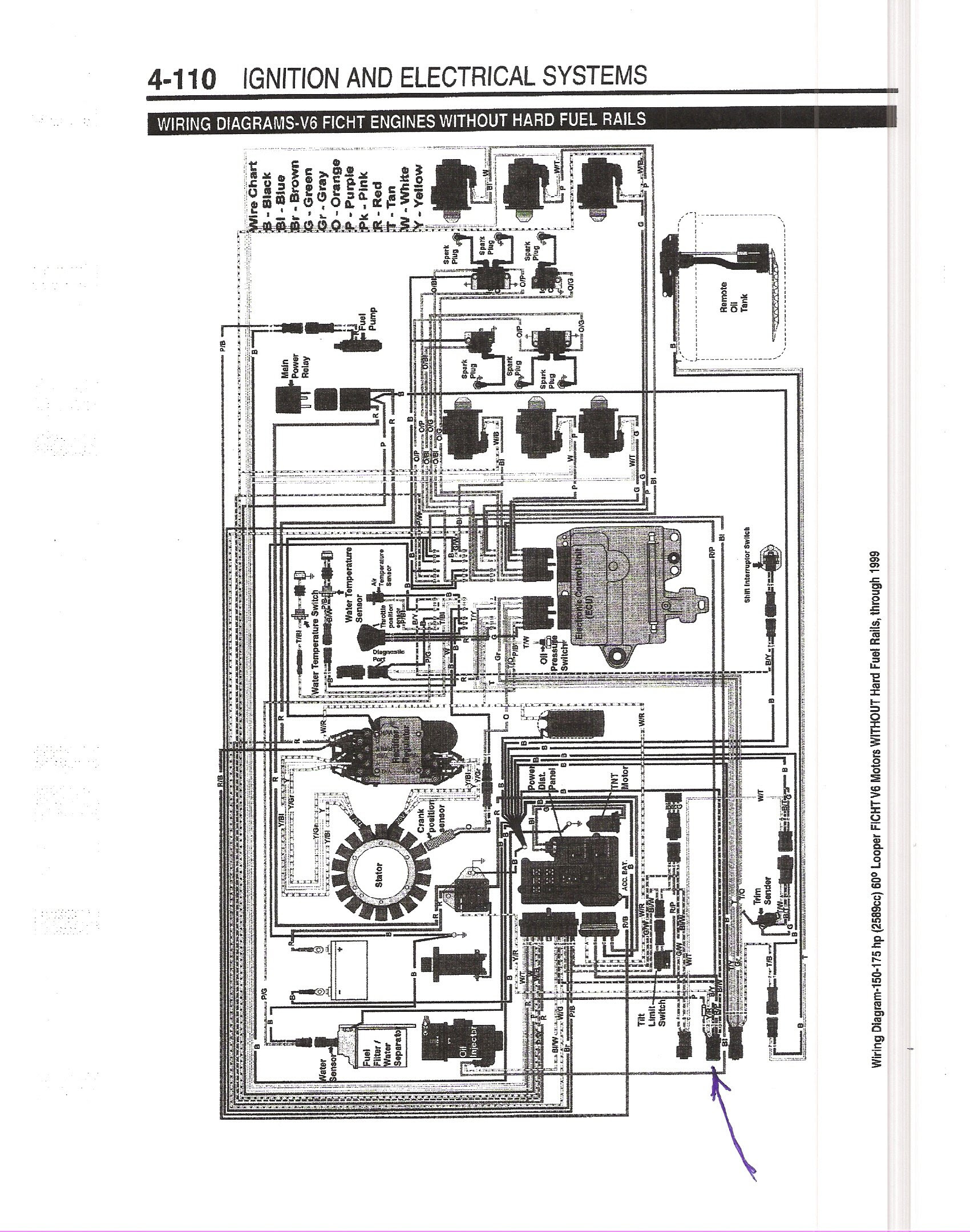 Diagram 1989 Hydra Sport Boat Wiring Diagrams Full Version Hd Quality Wiring Diagrams Shock One Weblula It