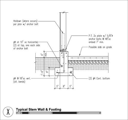 how to build a concrete shed base