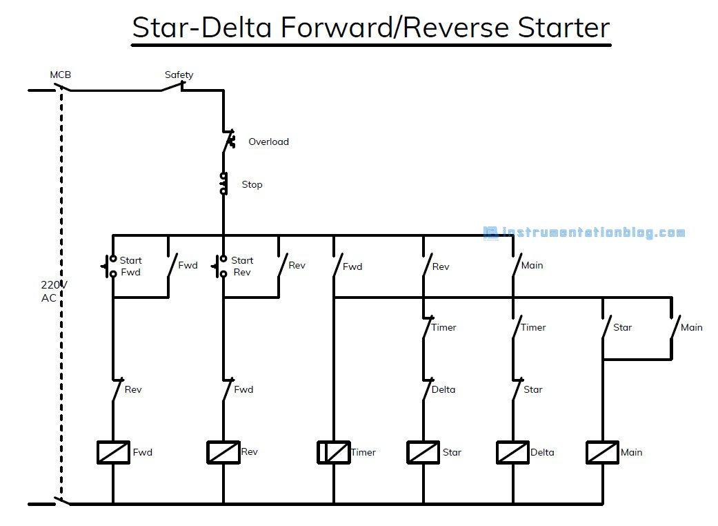 Star Delta Forward Reverse Starter With Plc Ladder Logic Conversion