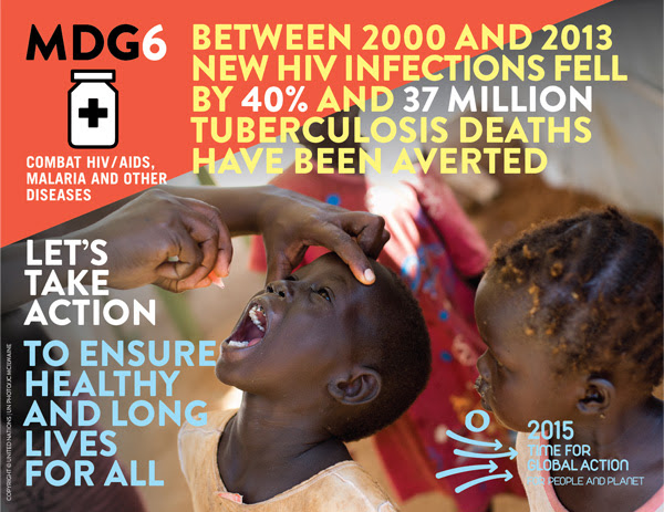 MDG 6 Infographic