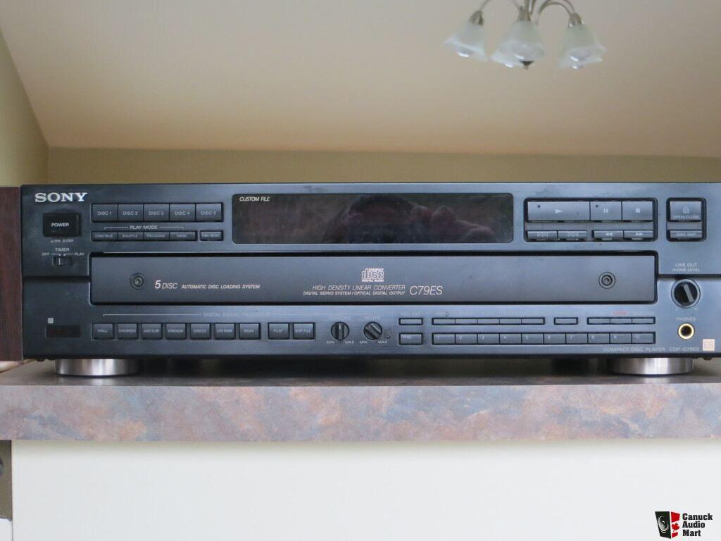 Sony Dvd Player Sound No Picture Impact Series Georgia Tech