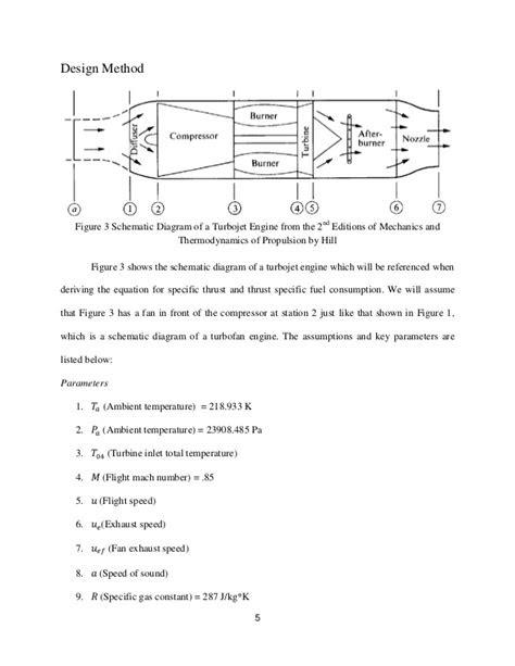 Turbofan Engine Design Report