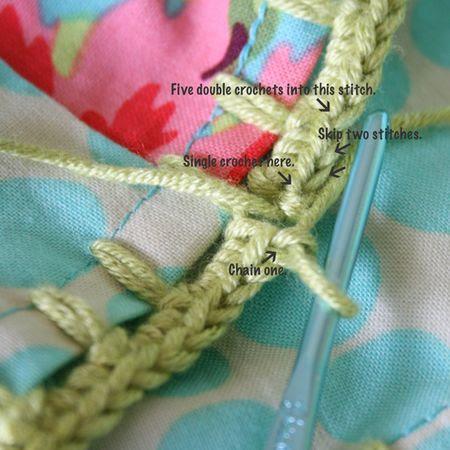 Stitch-pattern