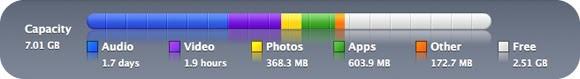 Capacity 8GB