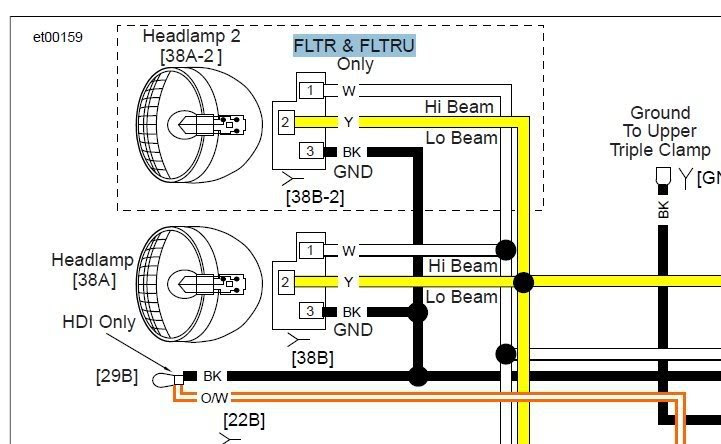 Diagram 1990 Heritage Softail Wiring Diagram Full Version Hd Quality Wiring Diagram Pvdiagramxwalz Plaisance Diffusion Fr