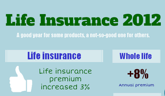 Indexed Universal Life Insurance Pros and Cons | HRFnd
