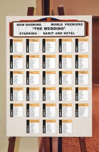 Wedding Stationery Personal Touches to Perfect Designs