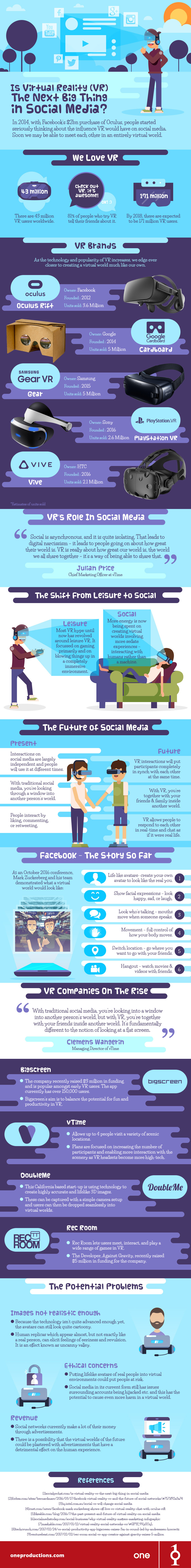 Virtual Reality - The Future of Social Media and Social Networking - Infographic