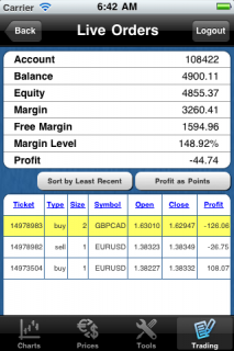 Exness Mt4 Droidtrader For Android - super home factory