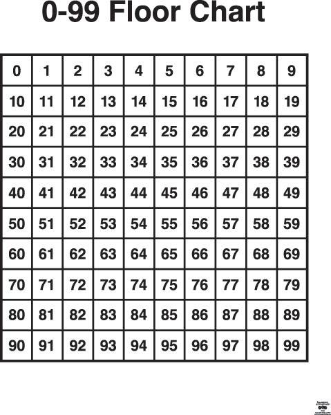 Number Names Worksheets : printable number chart 1-100 ~ Free ...