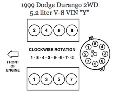 1998 Dodge Intrepid Wiring Diagram