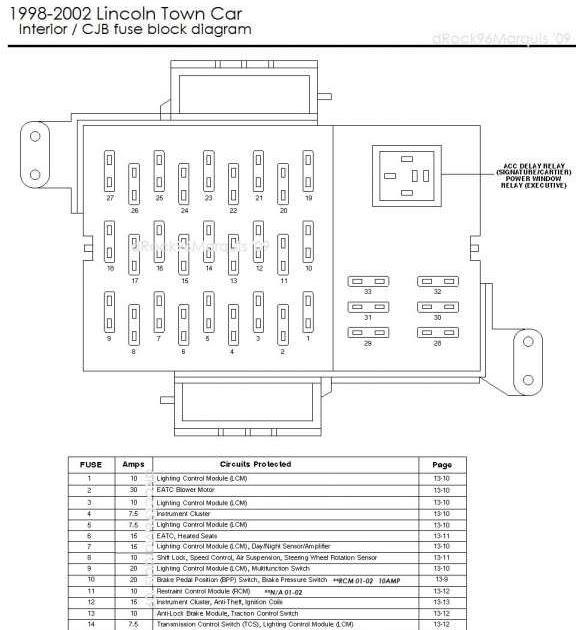 2008 Toyota Camry Interior Fuse Box Diagram