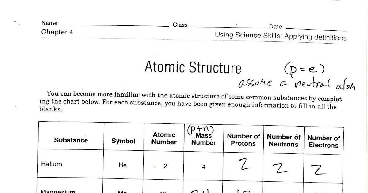 Worksheet Atomic Structure - worksheet