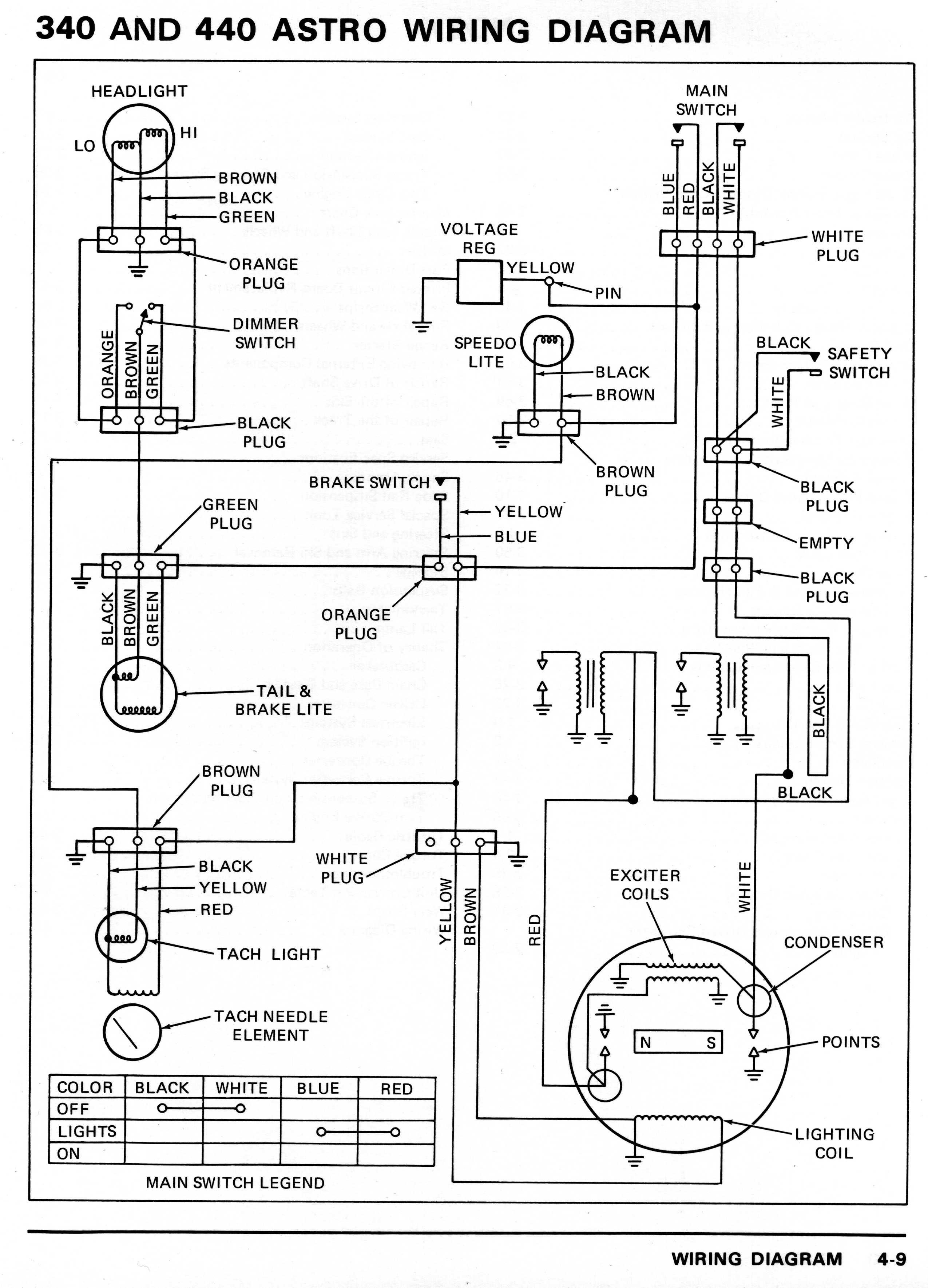 Wiring Diagram Kawasaki Jet Ski