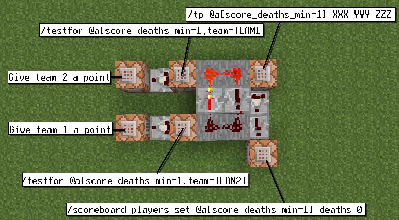 Minecraft Command Block Teleport To Coordinates - Gambleh b