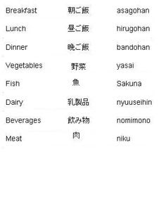 Japan..culture kawaii & learn on Pinterest