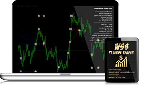 Image Result For Ebook Belajar Trading Forex