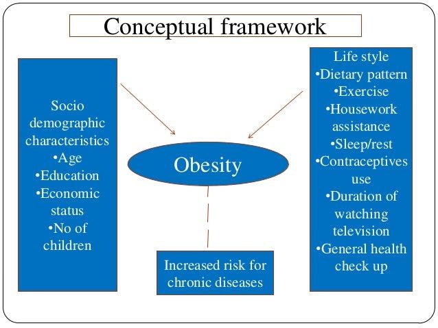 body fat percentage using bmi