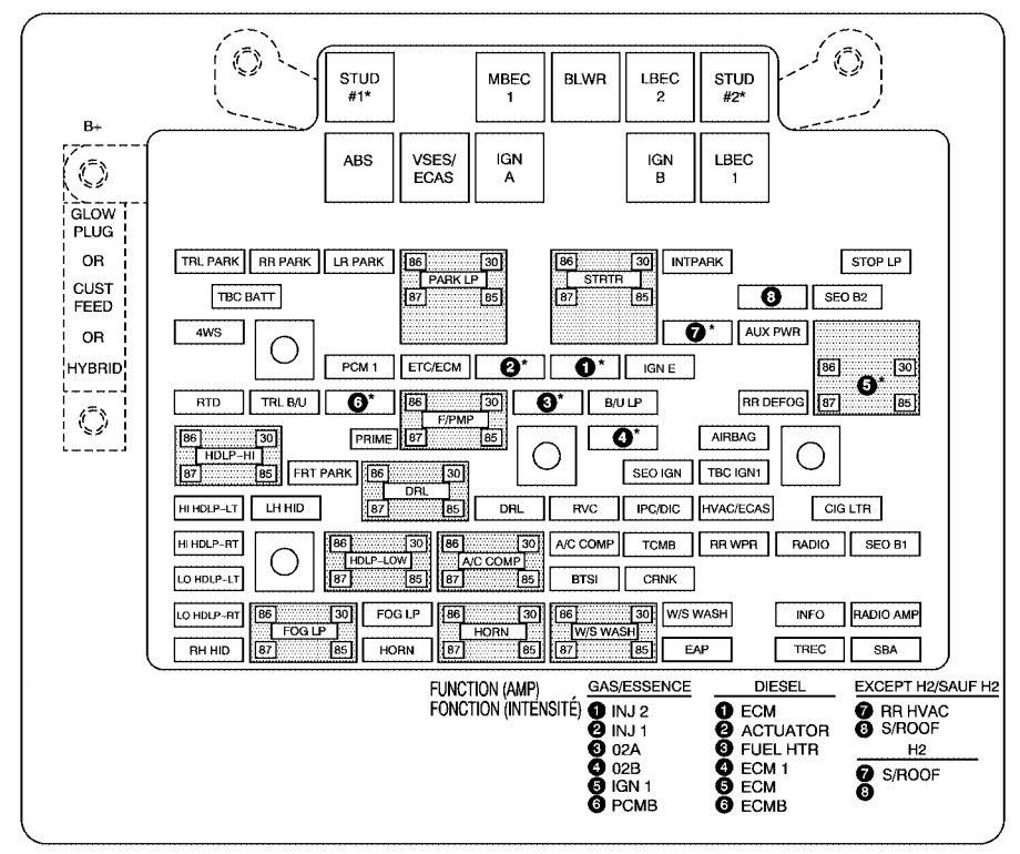 Diagram 1999 Gmc Suburban Engine Diagram Full Version Hd Manual Guide