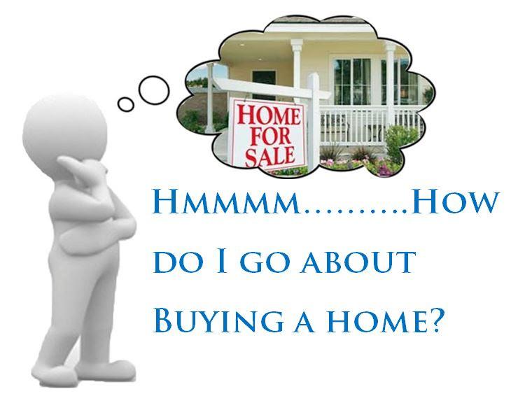 Slade Desrochers - Real Estate Buying Process - Ask Slade