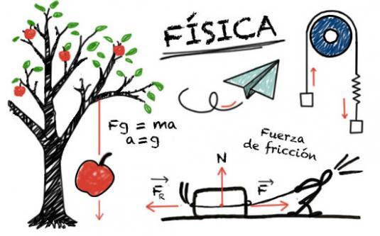 Resultado de imagen de Física