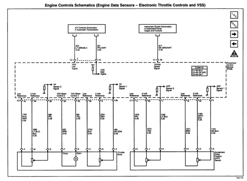 2002 Gmc Jimmy Wiring Diagram