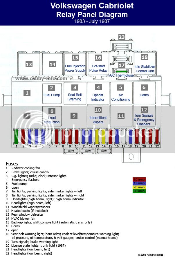 2002 Vw Cabrio Fuse Panel Diagram Wiring Diagram Grow Information Grow Information Led Illumina It